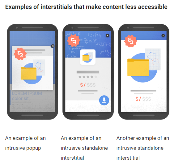 Image of types of popups that Google doesn't like
