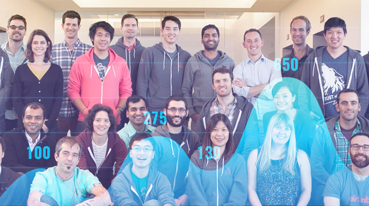 Airbnb data science team
