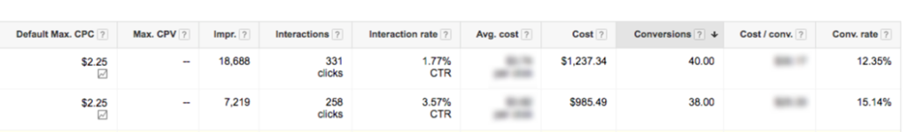Greenpal's adwords account