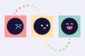 Förbättra kundupplevelsen med personaliserade budskap